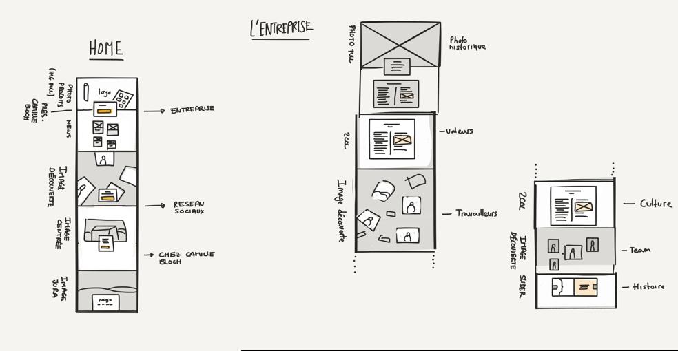 Enigma – un site d'entreprise des plus exquis