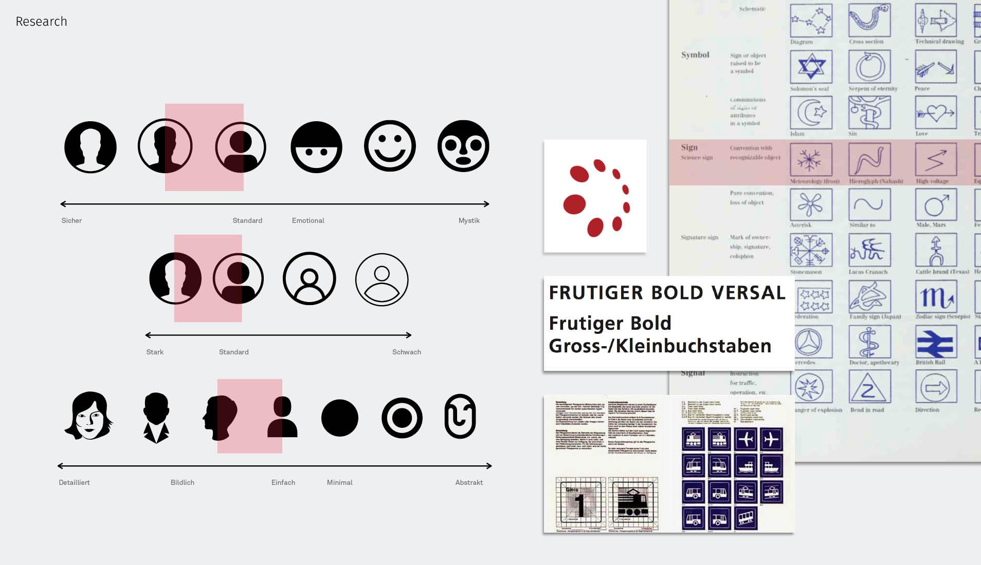 Enigma – Assortiment d'icônes de marque personnalisées